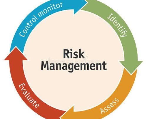 fire-risk-assessment-plymouth